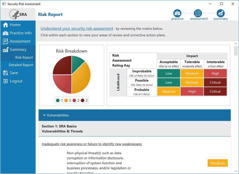 SRA risk report