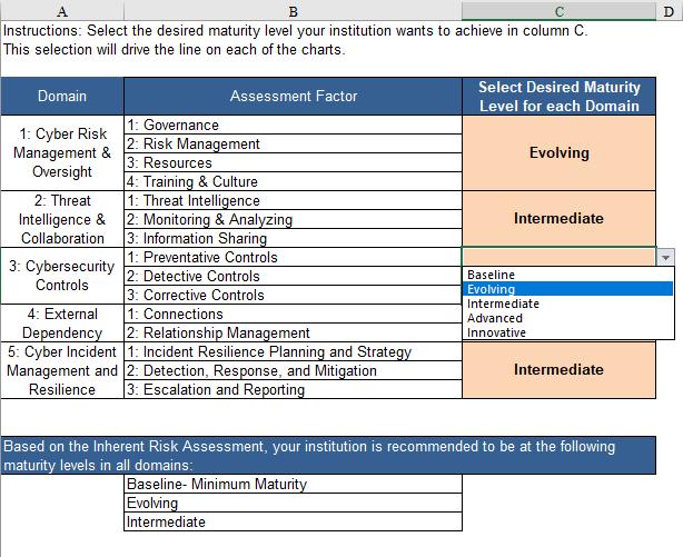 cyber risk assessment factors