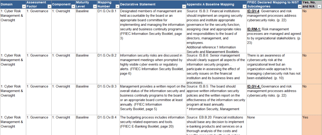 cyber risk assessment report