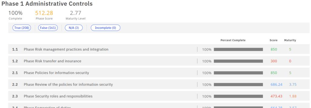 securitystudio phase1 administrative controls