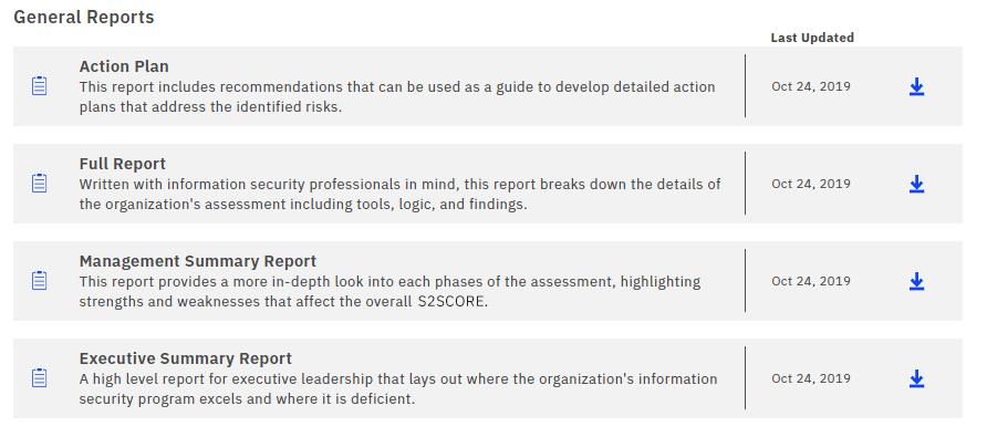 securitystudio action plan