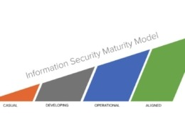 information security maturity model scale