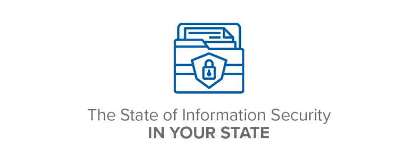 State of Information Security